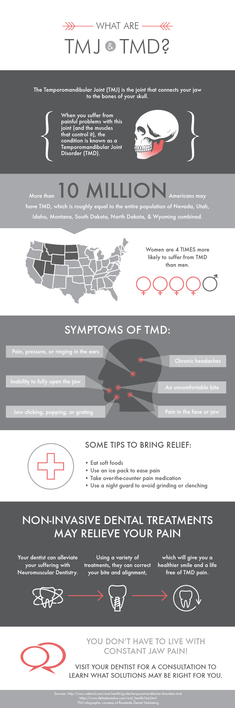 15111 Blog Infographic - TMJ Awareness