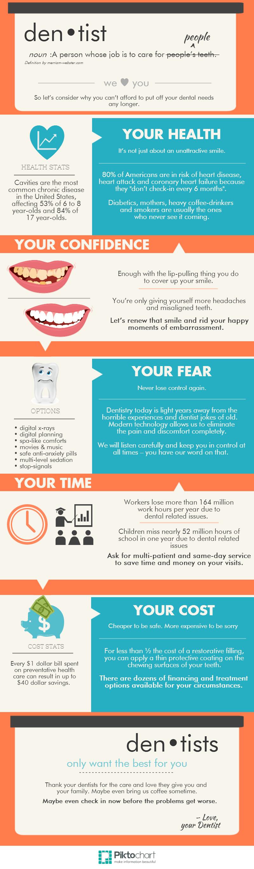 Centreville Dentists