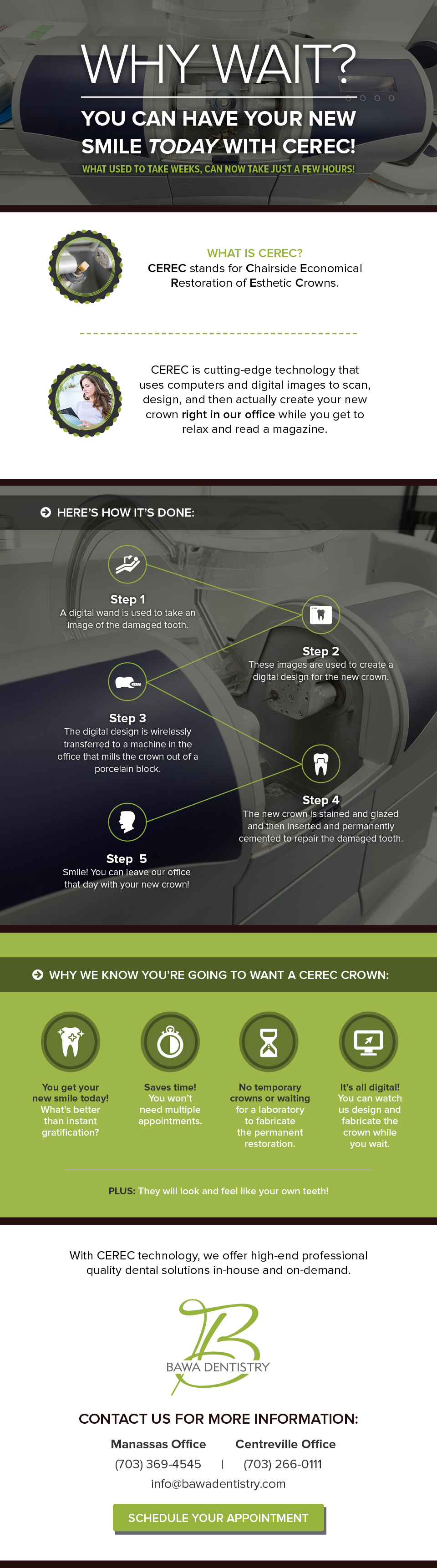 View our CEREC same day dental crowns infographic