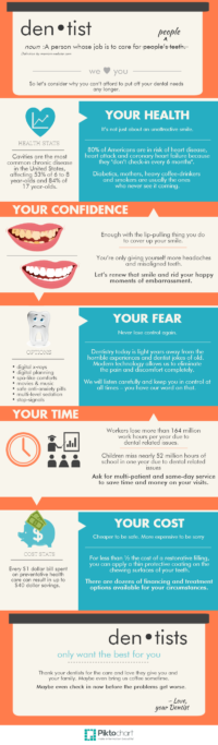 Infographic about the best way to optimal oral health